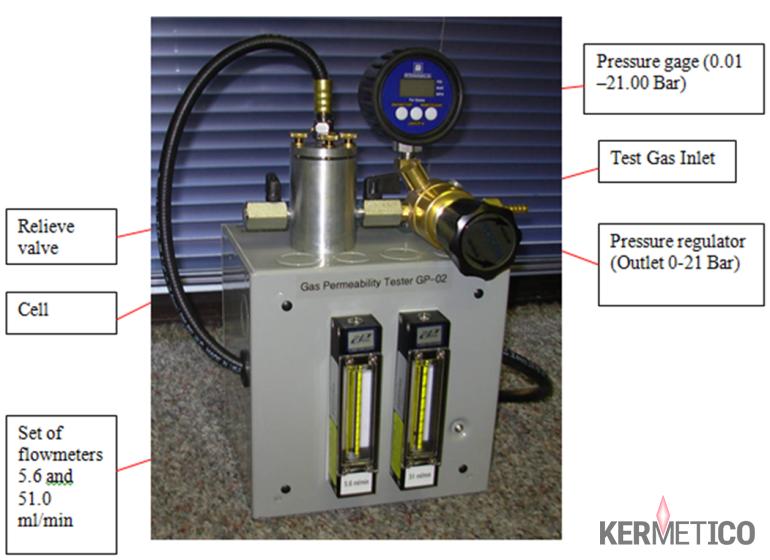 The Kermetico Gas Permeability Tester