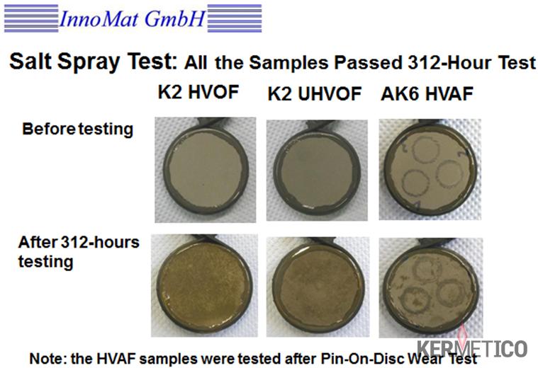 A 312 hours Salt Spray Test of HVAF and HVOF Coatings