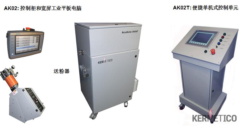 Kermetico控制单元和送粉器